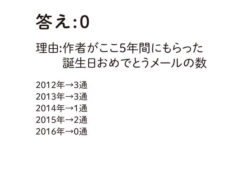 ざわつく4コマ P085-118 3.indd